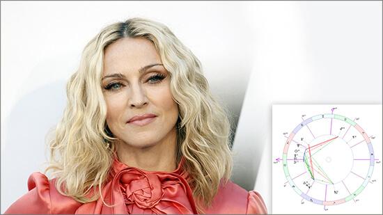 Гороскоп Мадонны