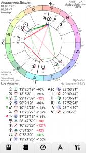 Астрологическая программа на Android