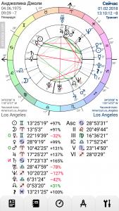 Астрологическая программа на Андроид