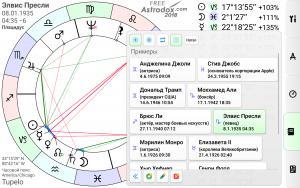 Астропрограмма для смартфона