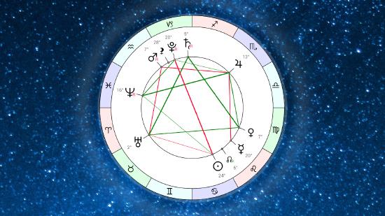 астропрогноз на неделю с 16 июля по 22 июля