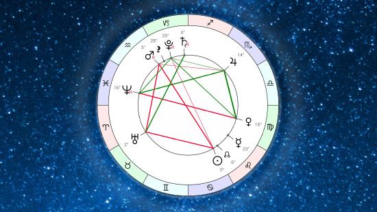 Астропрогноз на неделю 23 июля – 29 июля 2018