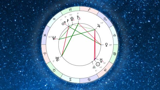 Астропрогноз на неделю 6 августа – 12 августа 2018