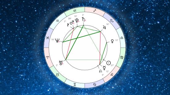Астропрогноз на неделю 20 августа – 26 августа