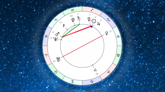 Астропрогноз на неделю 26 ноября – 2 декабря 2018