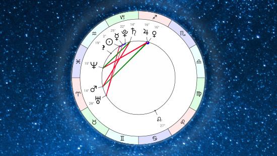 Астропрогноз на неделю 21 января – 27 января 2019