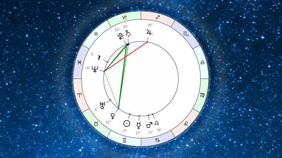 Астропрогноз на неделю 3  – 9 июня 2019