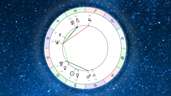 Астропрогноз на неделю 27 мая  – 2 июня 2019