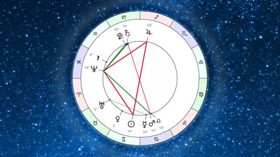 Астропрогноз на неделю 10 – 16 июня 2019
