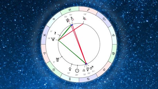 Астропрогноз на неделю 17 – 23 июня 2019