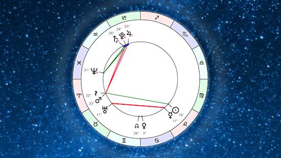 Астропрогноз на неделю 10 августа - 16 августа 2020 от Афы Суари