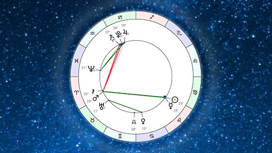 Астропрогноз на неделю 17 августа - 23 августа 2020 от Афы Суари