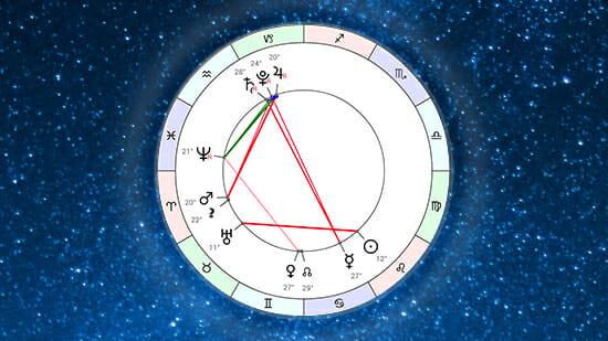 Астропрогноз на неделю 3 августа – 9 августа 2020 от Афы Суари