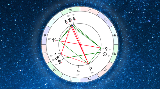 Астропрогноз на неделю 31 августа - 6 сентября 2020 от Афы Суари