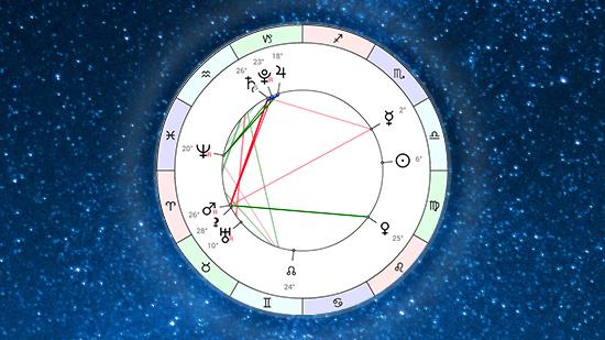 Астропрогноз на неделю 28 сентября - 4 октября 2020 от Афы Суари