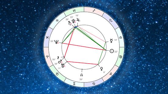 Астропрогноз на неделю 14 сентября - 20 сентября 2020 от Афы Суари