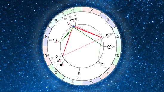 Астропрогноз на неделю 21 сентября - 27 сентября 2020 от Афы Суари