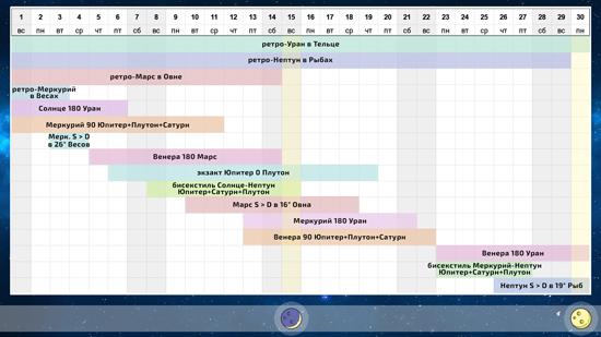 Астрологический календарь на ноябрь 2020 года