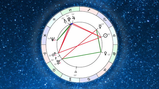 Астропрогноз на неделю 12 октября - 18 октября 2020 от Афы Суари