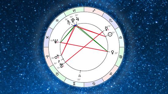 Астропрогноз на неделю 19 октября - 25 октября 2020 от Афы Суари