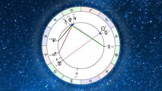 Астропрогноз на неделю 26 октября - 1 ноября 2020 от Афы Суари
