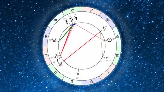 Астропрогноз на неделю 5 октября - 11 октября 2020 от Афы Суари