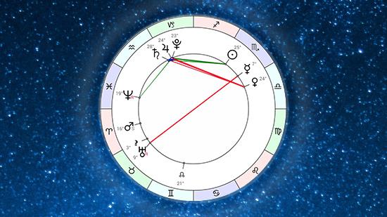 Астропрогноз на неделю 16 ноября - 22 ноября 2020 от Афы Суари