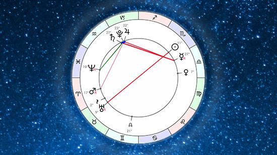 Астропрогноз на неделю 2 ноября - 8 ноября 2020 от Афы Суари