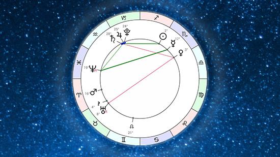 Астропрогноз на неделю 23 ноября - 29 ноября 2020 от Афы Суари
