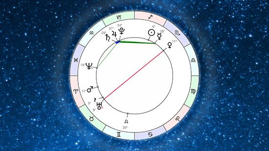Астропрогноз на неделю 30 ноября - 6 декабря 2020 от Афы Суари