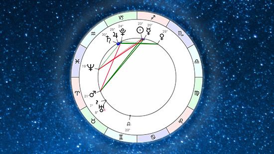 Астропрогноз на неделю 14 декабря - 20 декабря 2020 от Афы Суари
