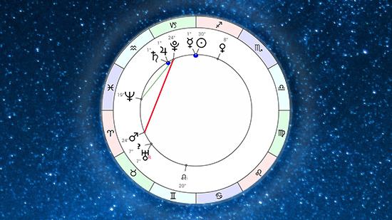 Астропрогноз на неделю 21 декабря - 27 декабря 2020 от Афы Суари