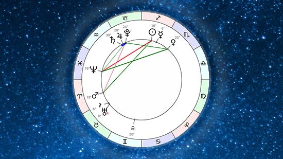 Астропрогноз на неделю 7 декабря - 13 декабря 2020 от Афы Суари