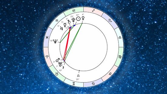 Астропрогноз на неделю 11 января - 17 января 2021 от Афы Суари