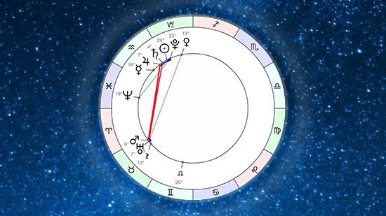 Астропрогноз на неделю 18 января - 24 января 2021 от Афы Суари