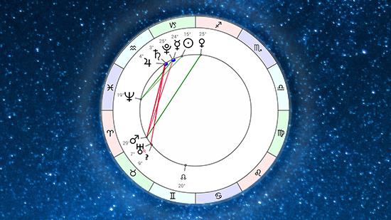 Астропрогноз на неделю 4 января - 10 января 2021 от Афы Суари