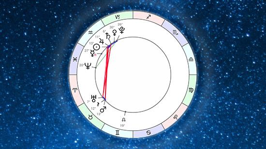 Астропрогноз на неделю 1 февраля - 7 февраля 2021 от Афы Суари