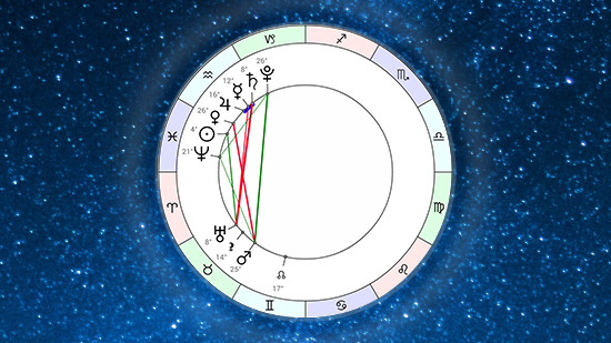 Астропрогноз на неделю 22 февраля - 28 февраля 2021 от Афы Суари
