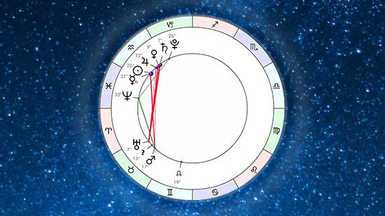 Астропрогноз на неделю 8 февраля - 14 февраля 2021 от Афы Суари