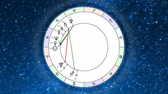 Астропрогноз на неделю 15 марта - 21 марта 2021 от Афы Суари