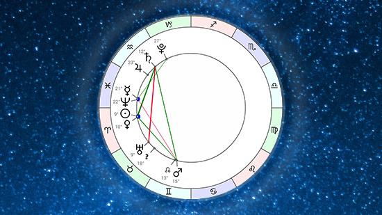 Астропрогноз на неделю 29 марта - 4 апреля 2021 от Афы Суари