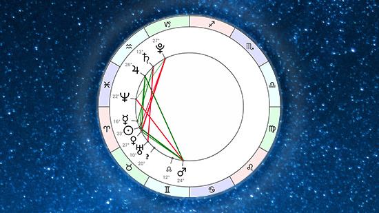 Астропрогноз на неделю 12 апреля - 18 апреля 2021 от Афы Суари