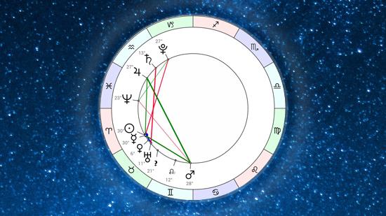 Астропрогноз на неделю 19 апреля - 25 апреля 2021 от Афы Суари