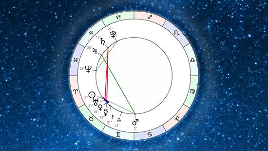 Астропрогноз на неделю 26 апреля - 2 мая 2021 от Афы Суари