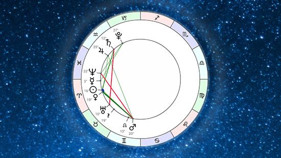 Астропрогноз на неделю 5 апреля - 11 апреля 2021 от Афы Суари