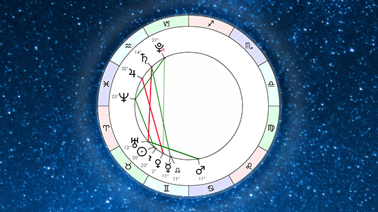 Астропрогноз на неделю 10 мая – 16 мая 2021 от Афы Суари