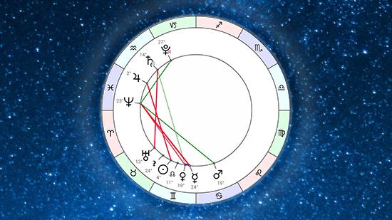 Астропрогноз на неделю 24 мая - 30 мая 2021 от Афы Суари