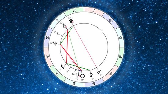 Астропрогноз на неделю 14 июня - 20 июня 2021 от Афы Суари