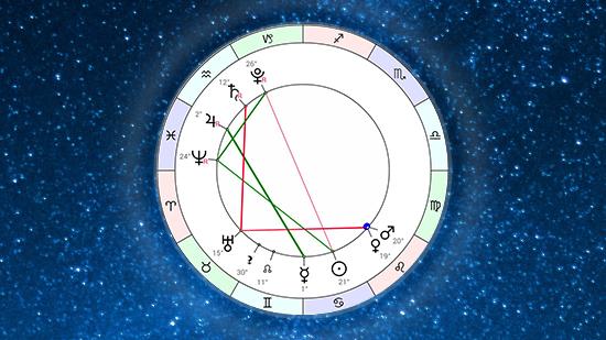 Астропрогноз на неделю 12 июля - 18 июля 2021 от Афы Суари