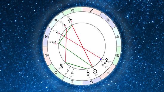 Астропрогноз на неделю 19 июля - 25 июля 2021 от Афы Суари